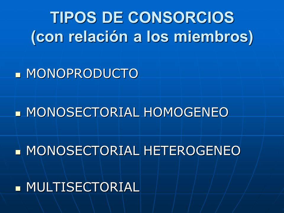 TIPOS DE CONSORCIOS (con relación a los miembros)