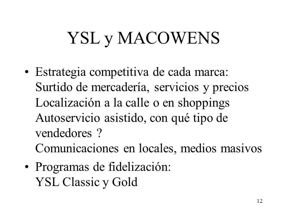 YSL y MACOWENS
