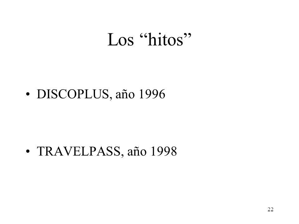 Los hitos DISCOPLUS, año 1996 TRAVELPASS, año 1998