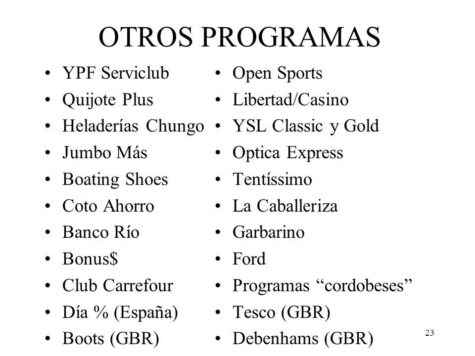 OTROS PROGRAMAS YPF Serviclub Quijote Plus Heladerías Chungo Jumbo Más