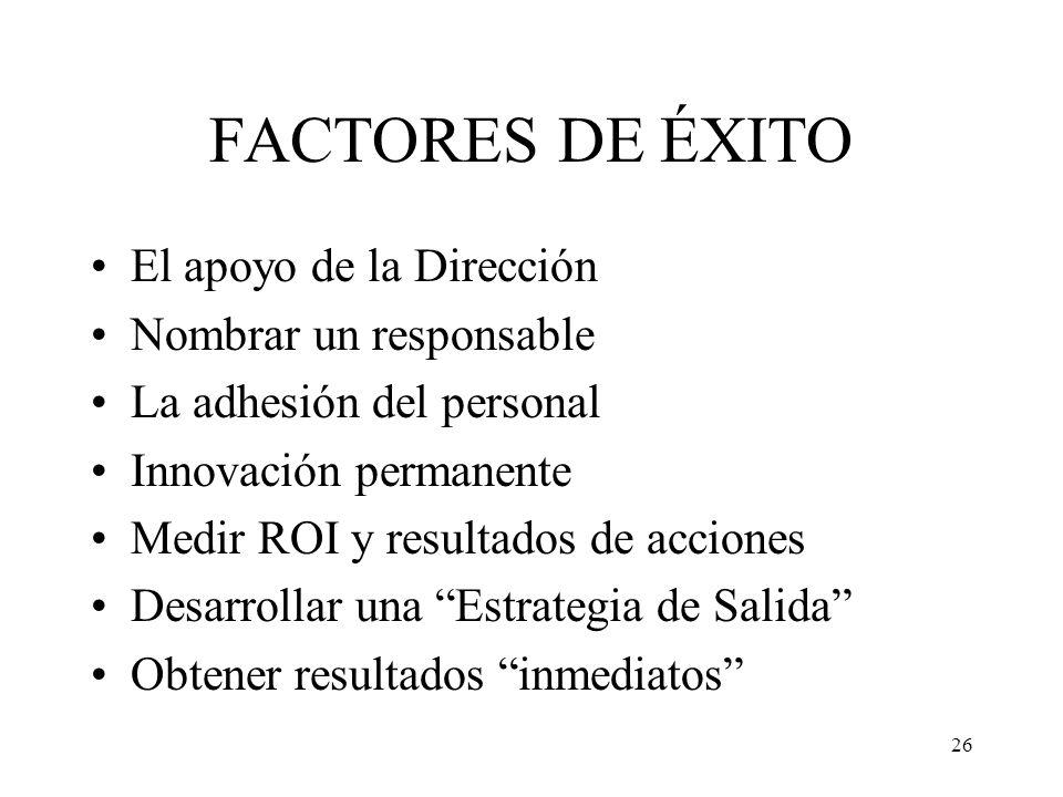 FACTORES DE ÉXITO El apoyo de la Dirección Nombrar un responsable