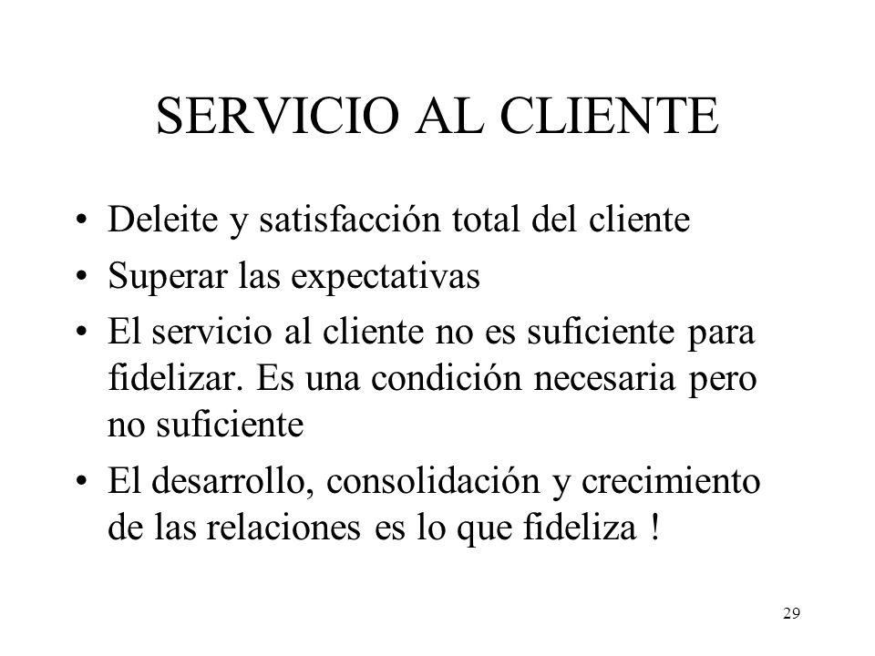 SERVICIO AL CLIENTE Deleite y satisfacción total del cliente
