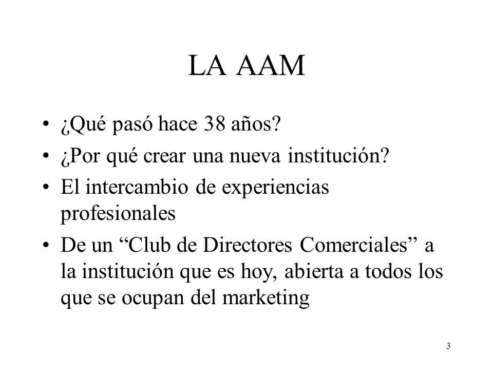 LA AAM ¿Qué pasó hace 38 años ¿Por qué crear una nueva institución