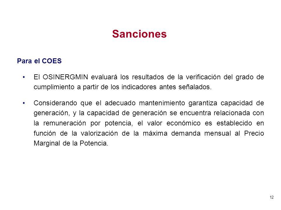 Sanciones Para el COES.