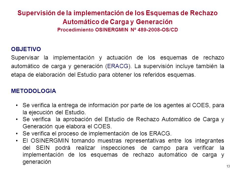 Supervisión de la implementación de los Esquemas de Rechazo Automático de Carga y Generación Procedimiento OSINERGMIN Nº 489-2008-OS/CD