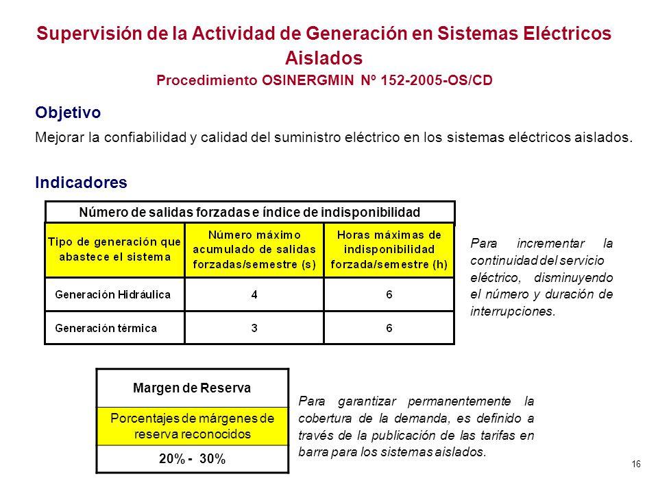 Supervisión de la Actividad de Generación en Sistemas Eléctricos Aislados