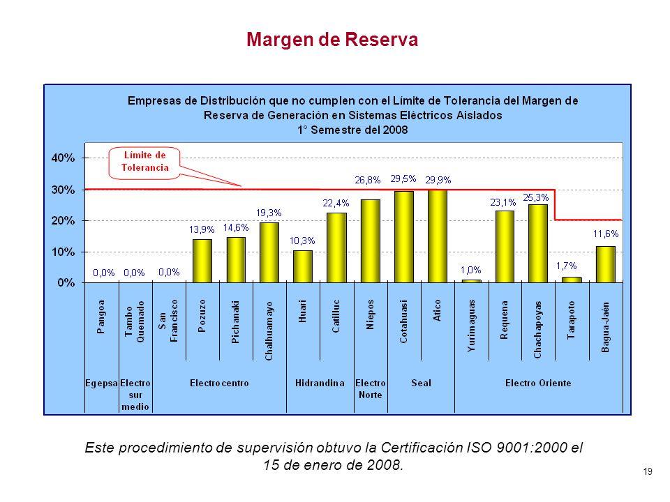 Margen de Reserva Este procedimiento de supervisión obtuvo la Certificación ISO 9001:2000 el 15 de enero de 2008.