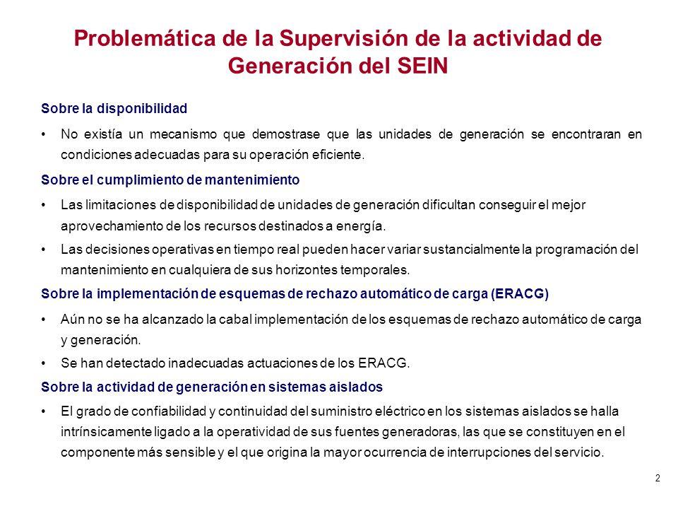 Problemática de la Supervisión de la actividad de Generación del SEIN