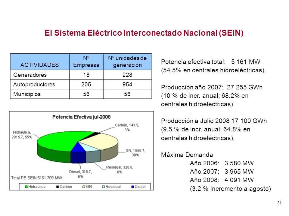 El Sistema Eléctrico Interconectado Nacional (SEIN)