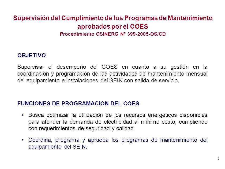 Supervisión del Cumplimiento de los Programas de Mantenimiento aprobados por el COES Procedimiento OSINERG Nº 399-2005-OS/CD