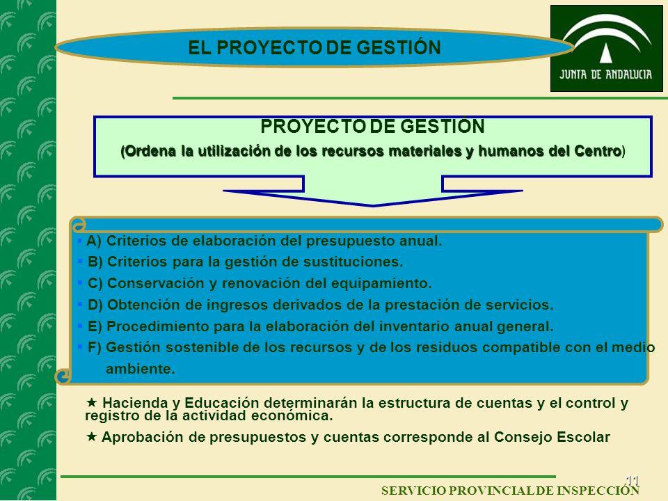 EL PROYECTO DE GESTIÓN PROYECTO DE GESTIÓN