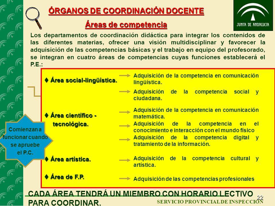 ÓRGANOS DE COORDINACIÓN DOCENTE