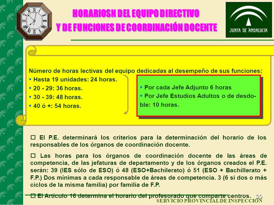 HORARIOSN DEL EQUIPO DIRECTIVO Y DE FUNCIONES DE COORDINACIÓN DOCENTE