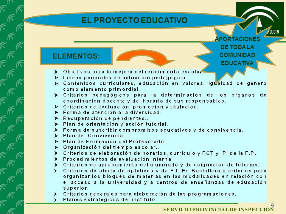 EL PROYECTO EDUCATIVO ELEMENTOS: APORTACIONES DE TODA LA COMUNIDAD