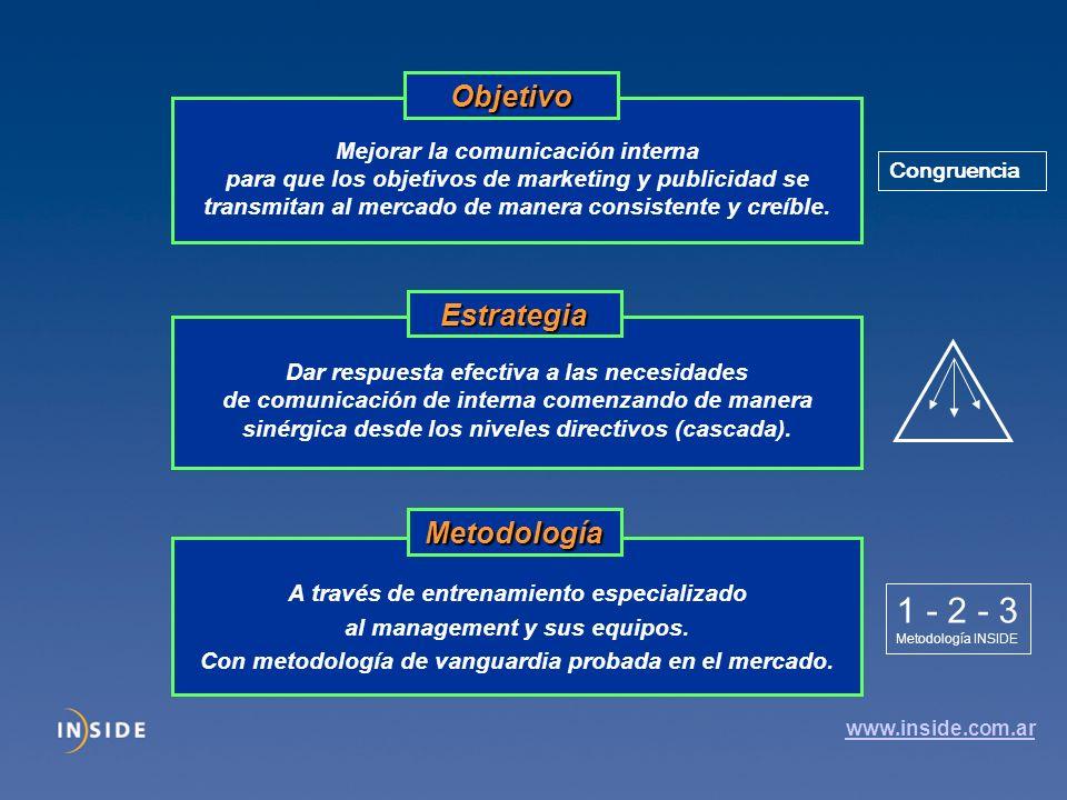 1 - 2 - 3 Objetivo Estrategia Metodología