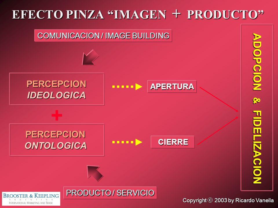 EFECTO PINZA IMAGEN + PRODUCTO
