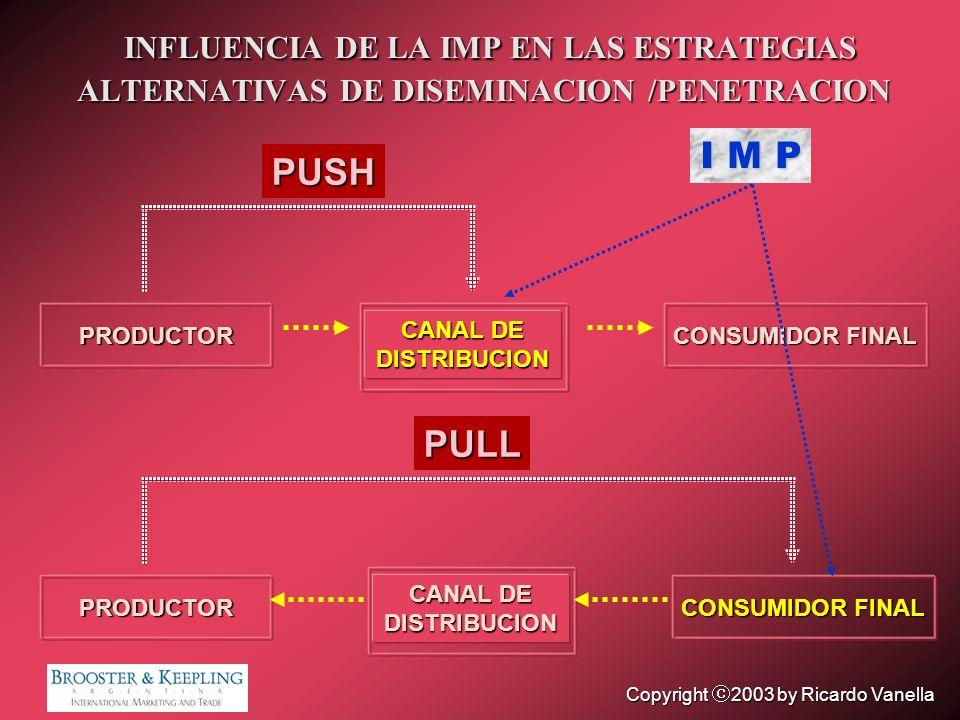 INFLUENCIA DE LA IMP EN LAS ESTRATEGIAS ALTERNATIVAS DE DISEMINACION /PENETRACION