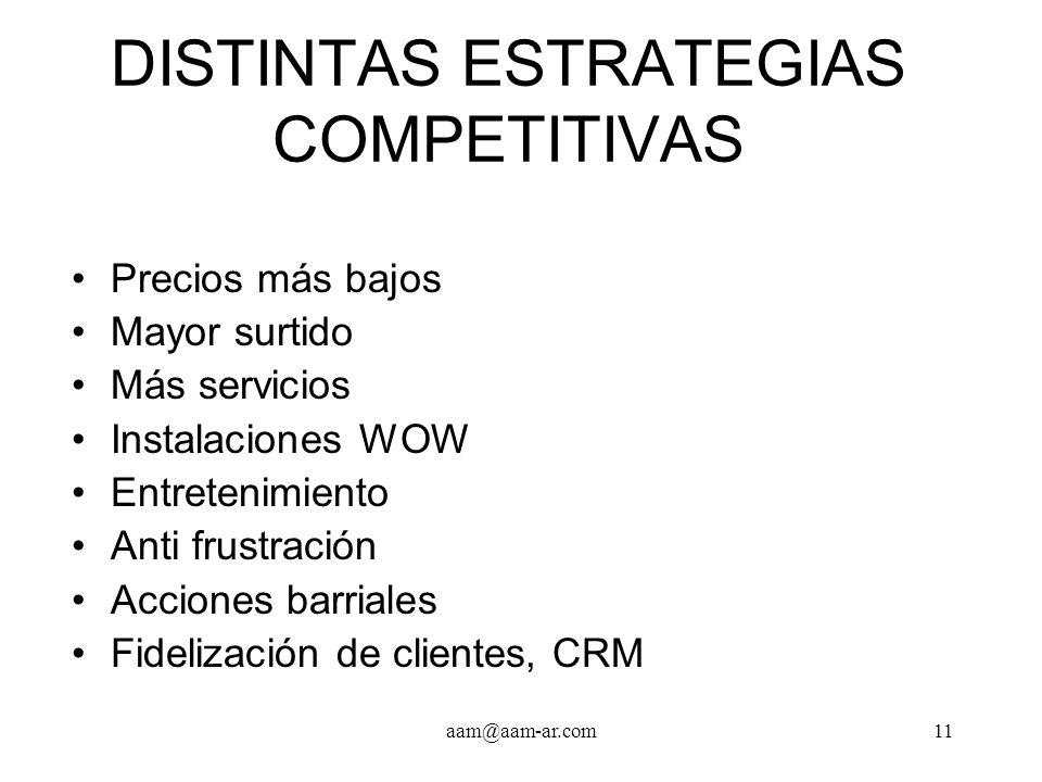 DISTINTAS ESTRATEGIAS COMPETITIVAS
