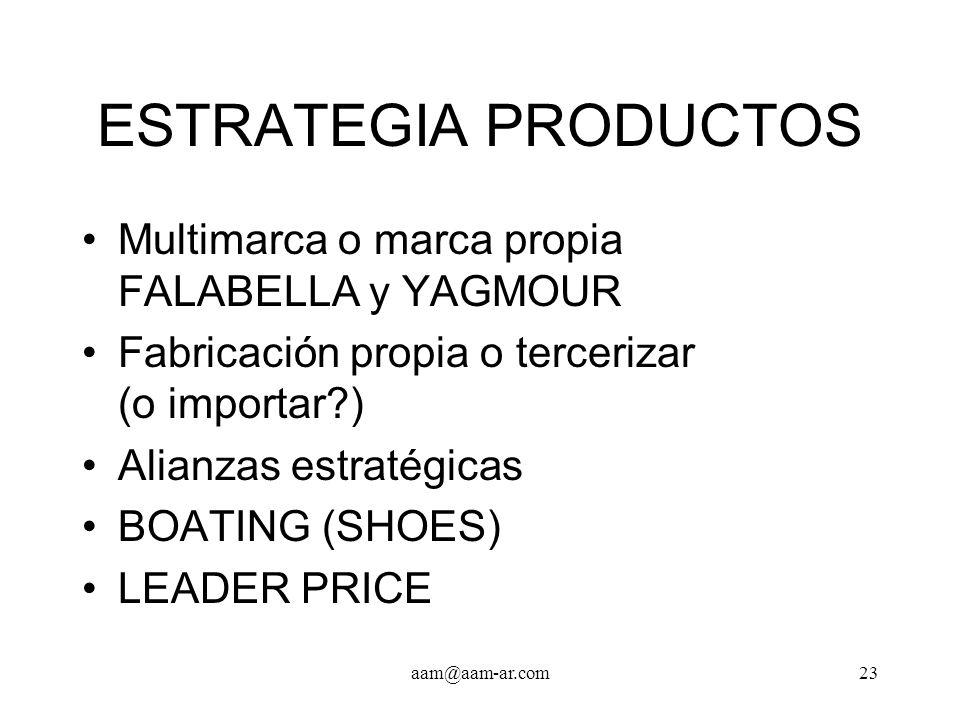 ESTRATEGIA PRODUCTOS Multimarca o marca propia FALABELLA y YAGMOUR