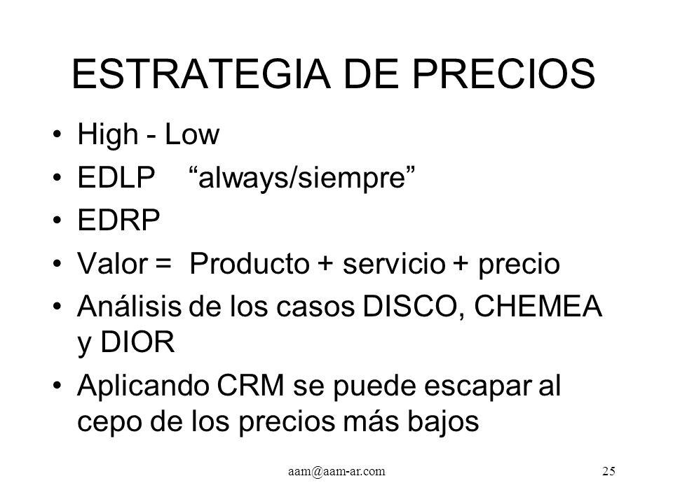 ESTRATEGIA DE PRECIOS High - Low EDLP always/siempre EDRP