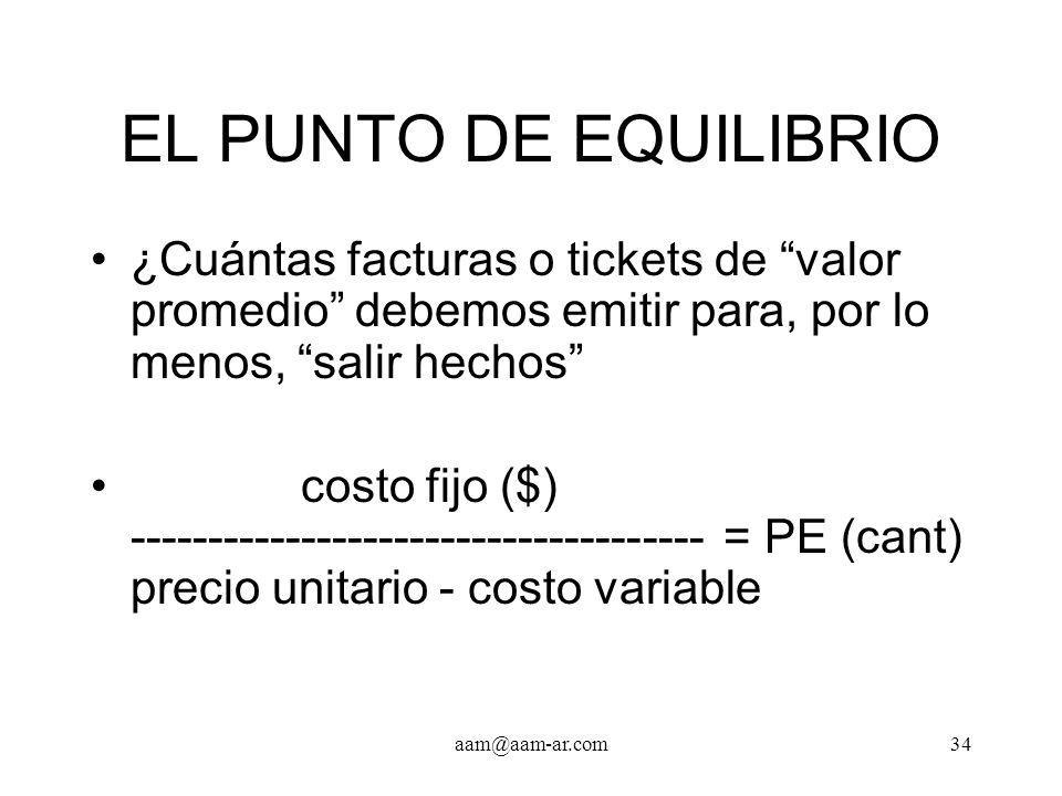 EL PUNTO DE EQUILIBRIO¿Cuántas facturas o tickets de valor promedio debemos emitir para, por lo menos, salir hechos