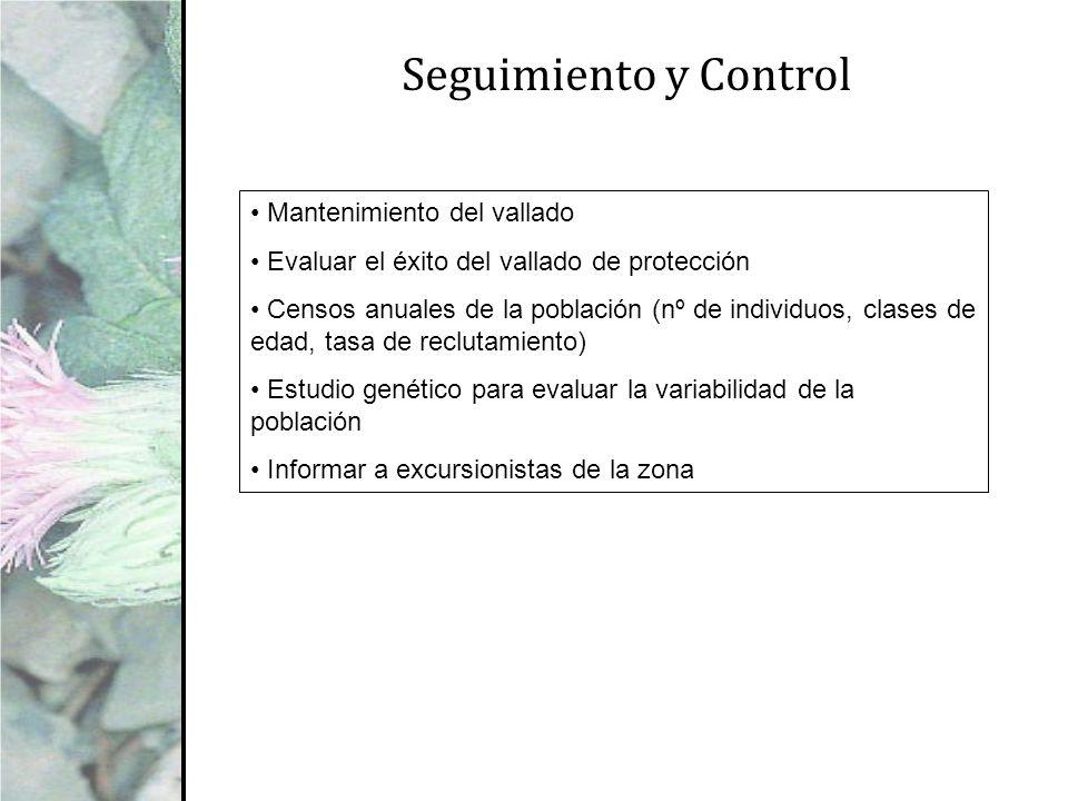 Seguimiento y Control Mantenimiento del vallado