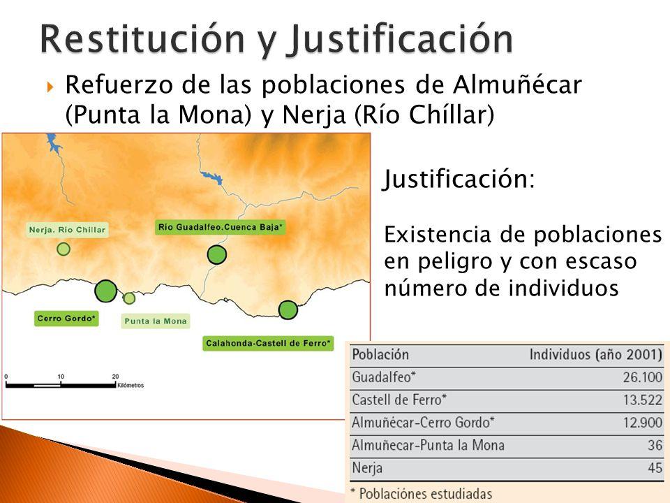 Restitución y Justificación