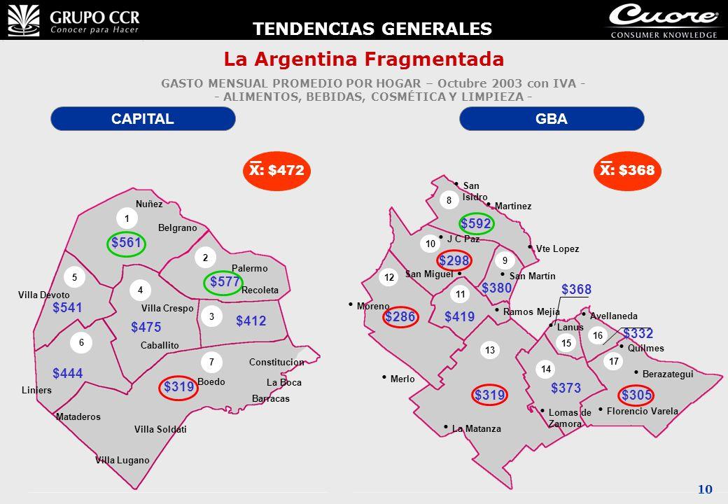 La Argentina Fragmentada