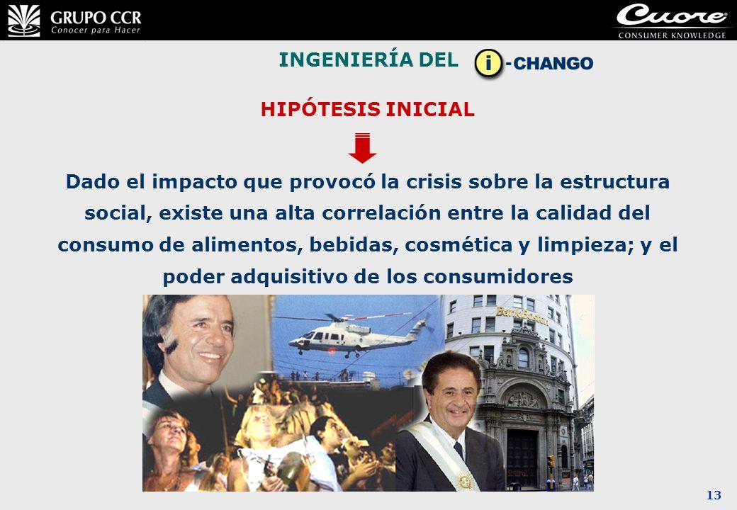 INGENIERÍA DEL HIPÓTESIS INICIAL.