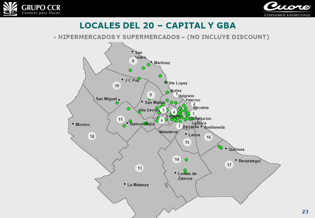 . LOCALES DEL 20 – CAPITAL Y GBA