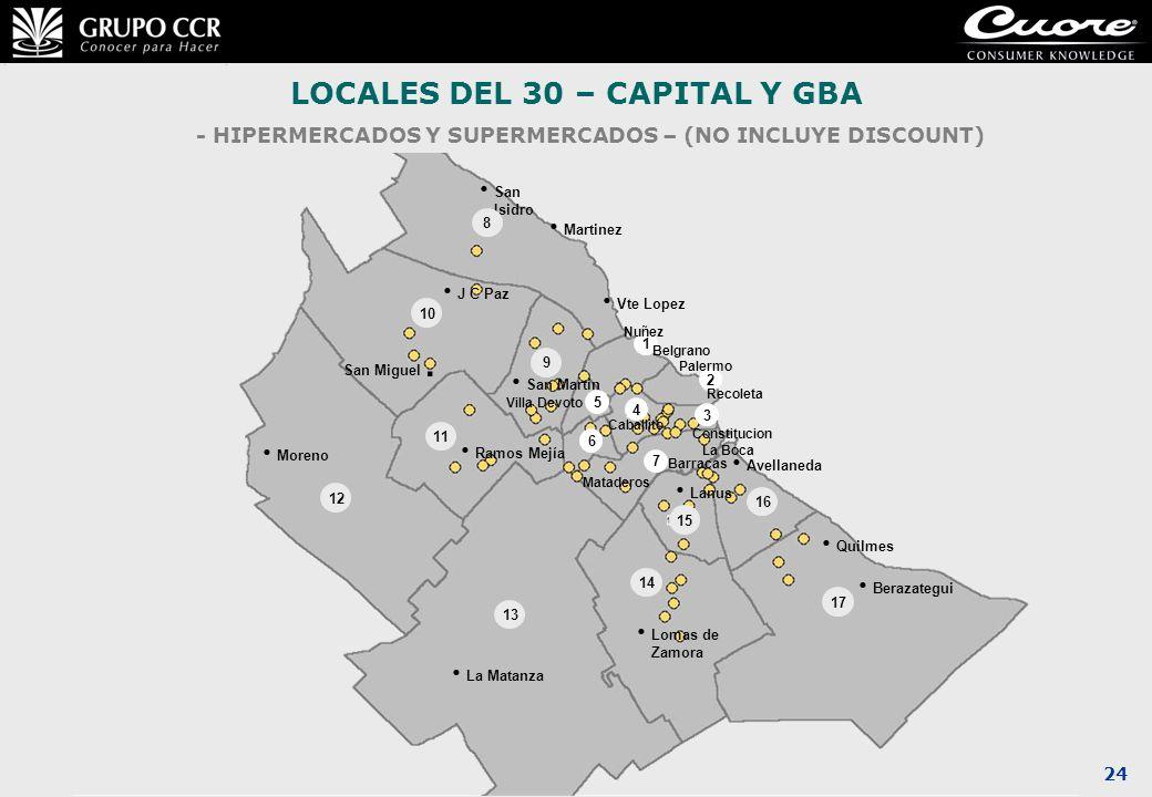 . LOCALES DEL 30 – CAPITAL Y GBA