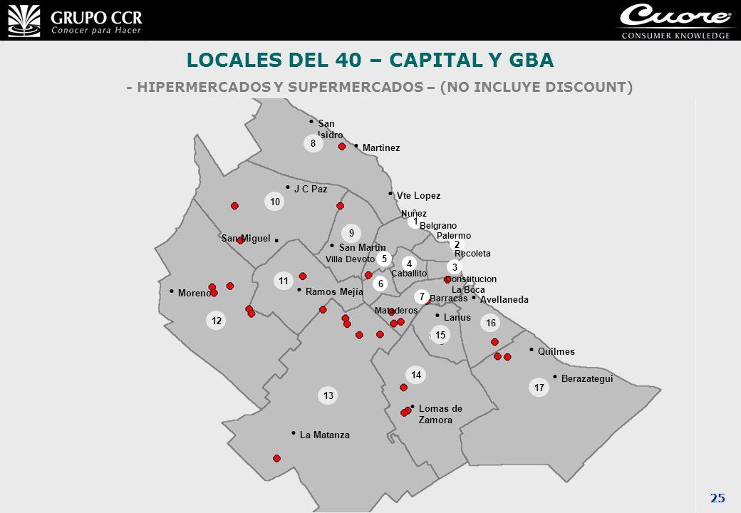 . LOCALES DEL 40 – CAPITAL Y GBA