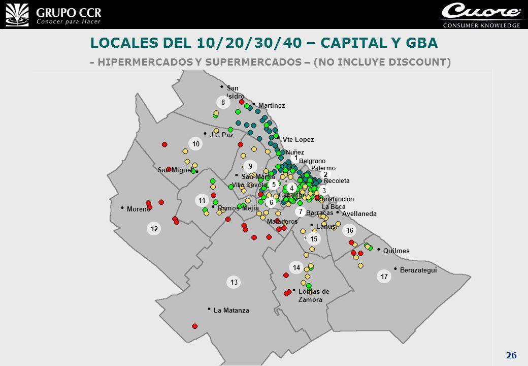 . LOCALES DEL 10/20/30/40 – CAPITAL Y GBA
