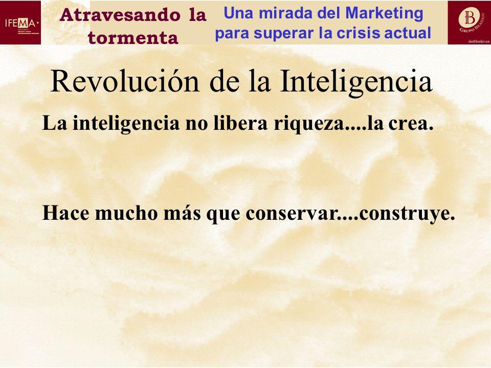 Revolución de la Inteligencia