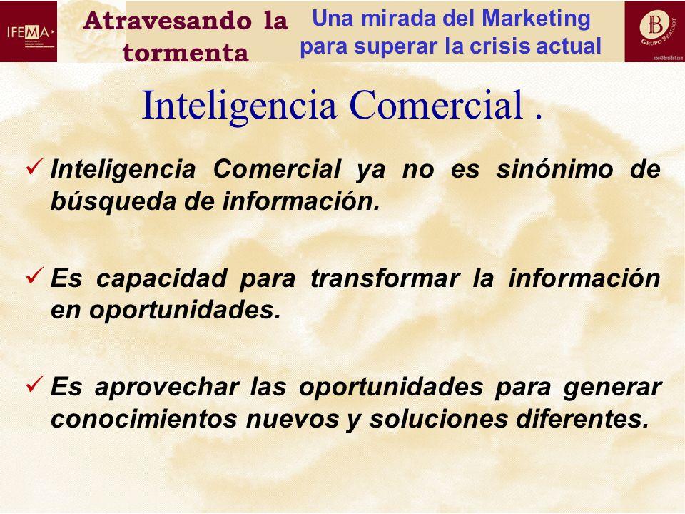 Inteligencia Comercial .