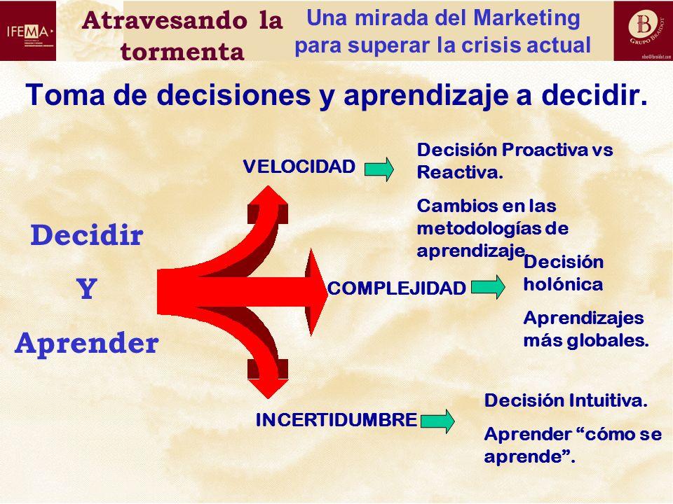 Toma de decisiones y aprendizaje a decidir.