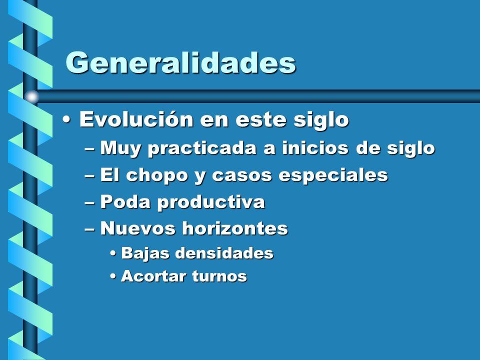 Generalidades Evolución en este siglo