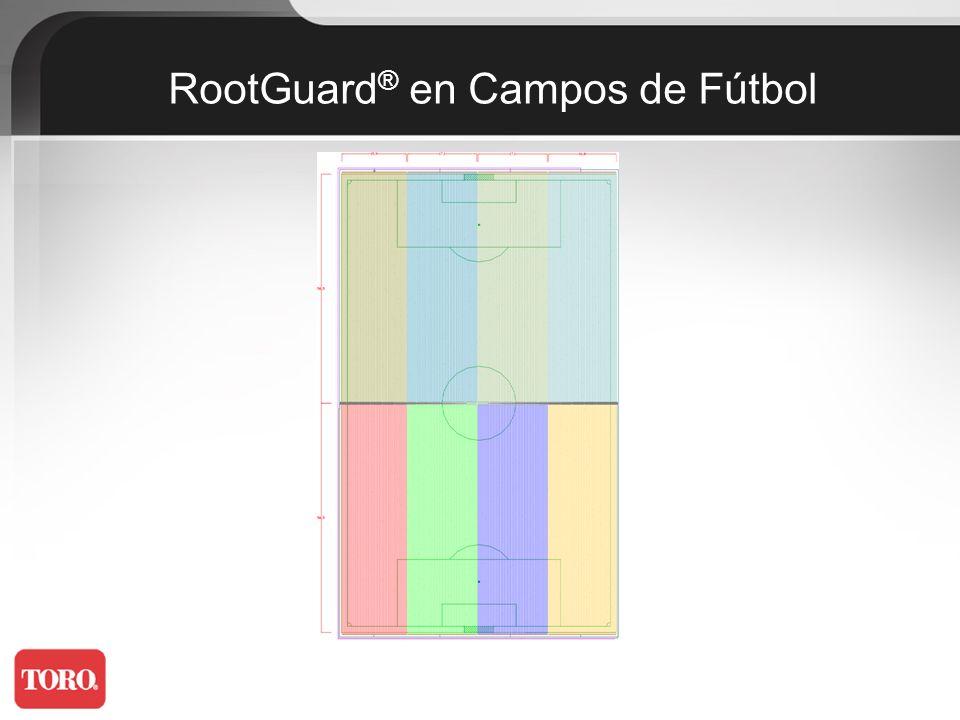 RootGuard® en Campos de Fútbol