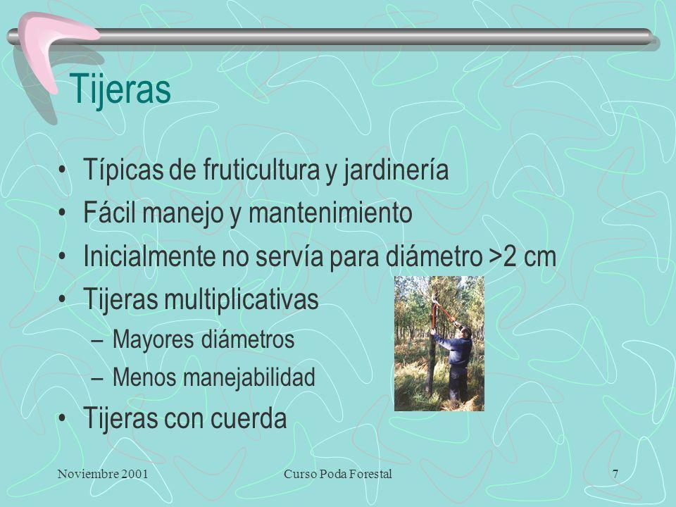 Tijeras Típicas de fruticultura y jardinería