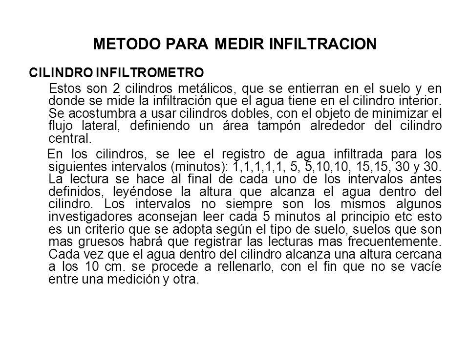 METODO PARA MEDIR INFILTRACION