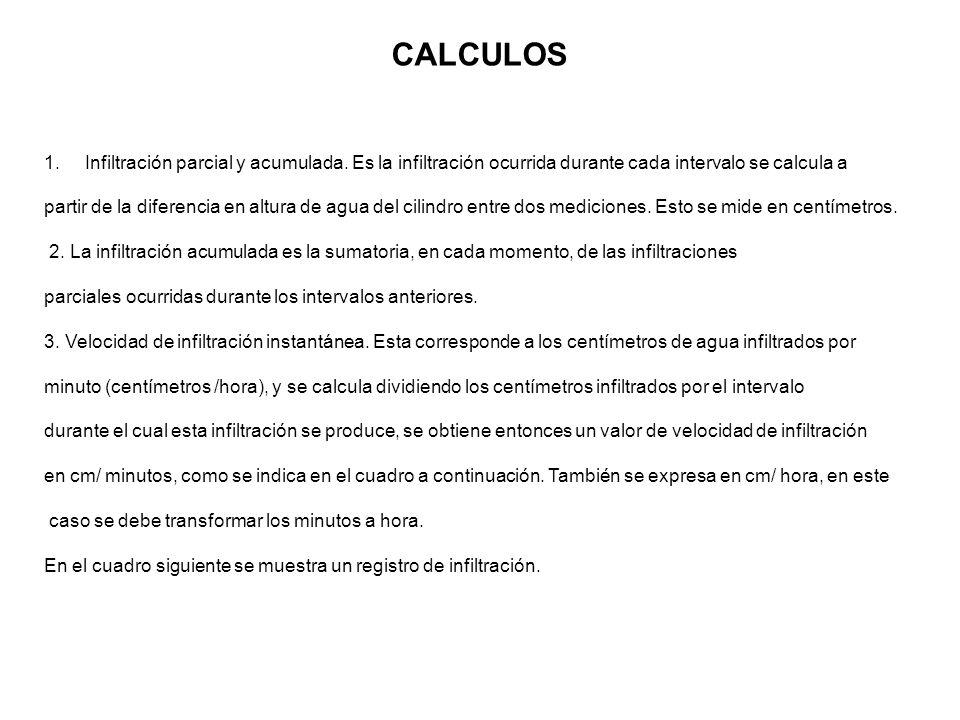 CALCULOS Infiltración parcial y acumulada. Es la infiltración ocurrida durante cada intervalo se calcula a.