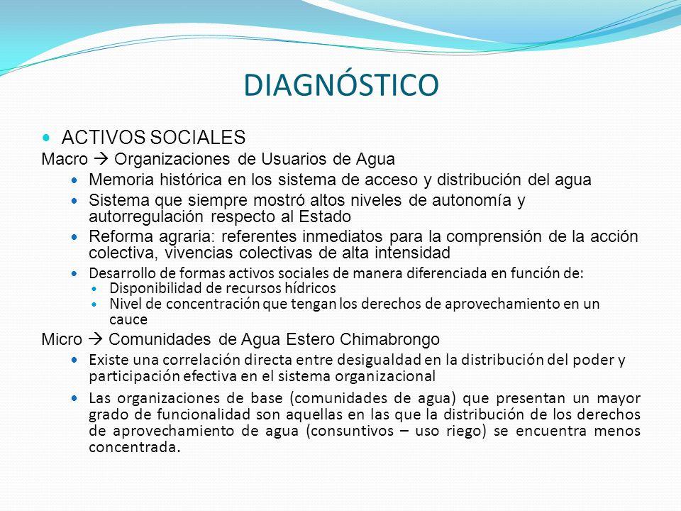 DIAGNÓSTICO ACTIVOS SOCIALES