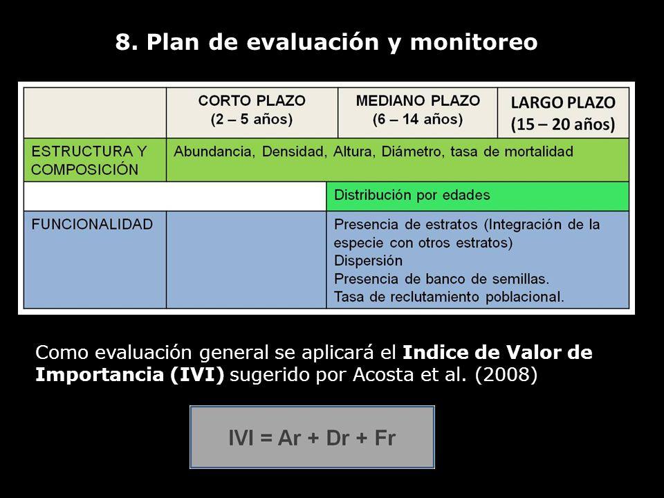 8. Plan de evaluación y monitoreo