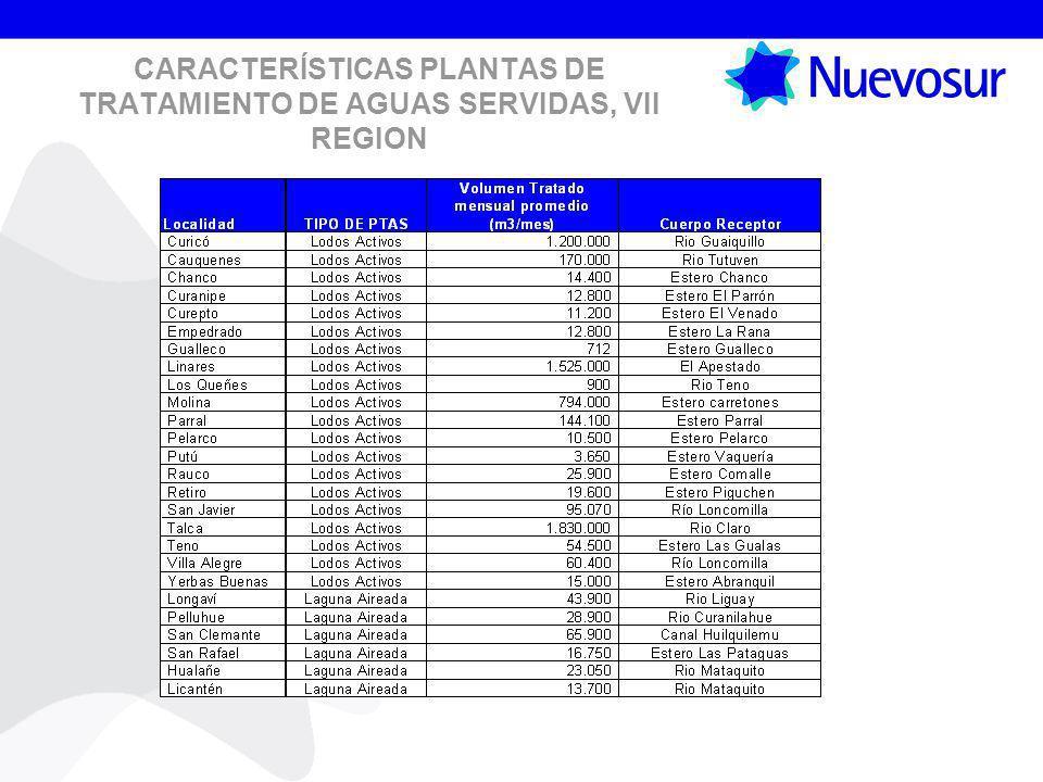 CARACTERÍSTICAS PLANTAS DE TRATAMIENTO DE AGUAS SERVIDAS, VII REGION