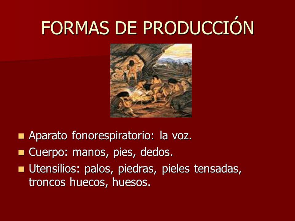 FORMAS DE PRODUCCIÓN Aparato fonorespiratorio: la voz.