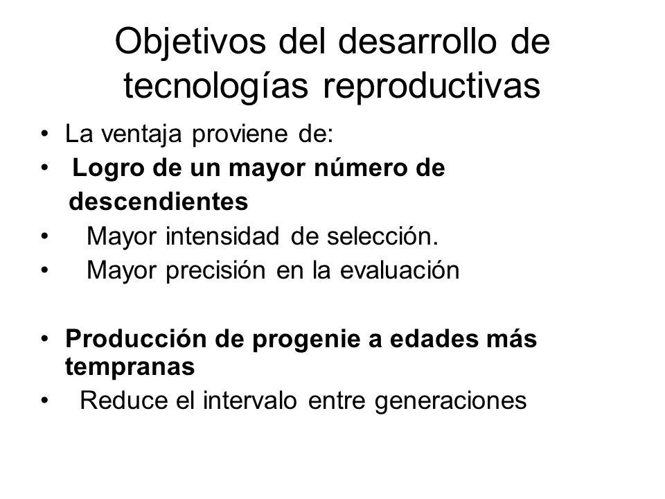 Objetivos del desarrollo de tecnologías reproductivas