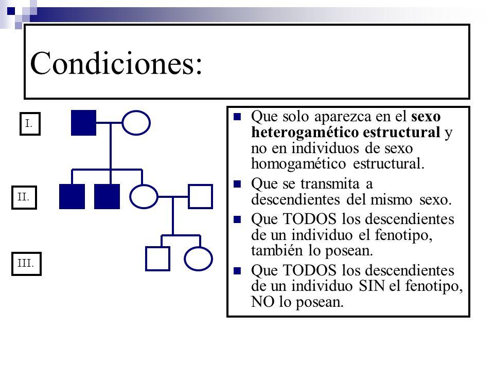 Condiciones: Que solo aparezca en el sexo heterogamético estructural y no en individuos de sexo homogamético estructural.
