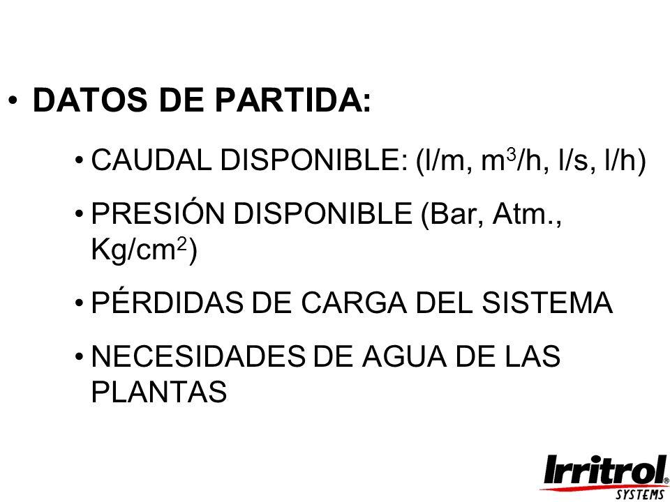 DATOS DE PARTIDA: CAUDAL DISPONIBLE: (l/m, m3/h, l/s, l/h)