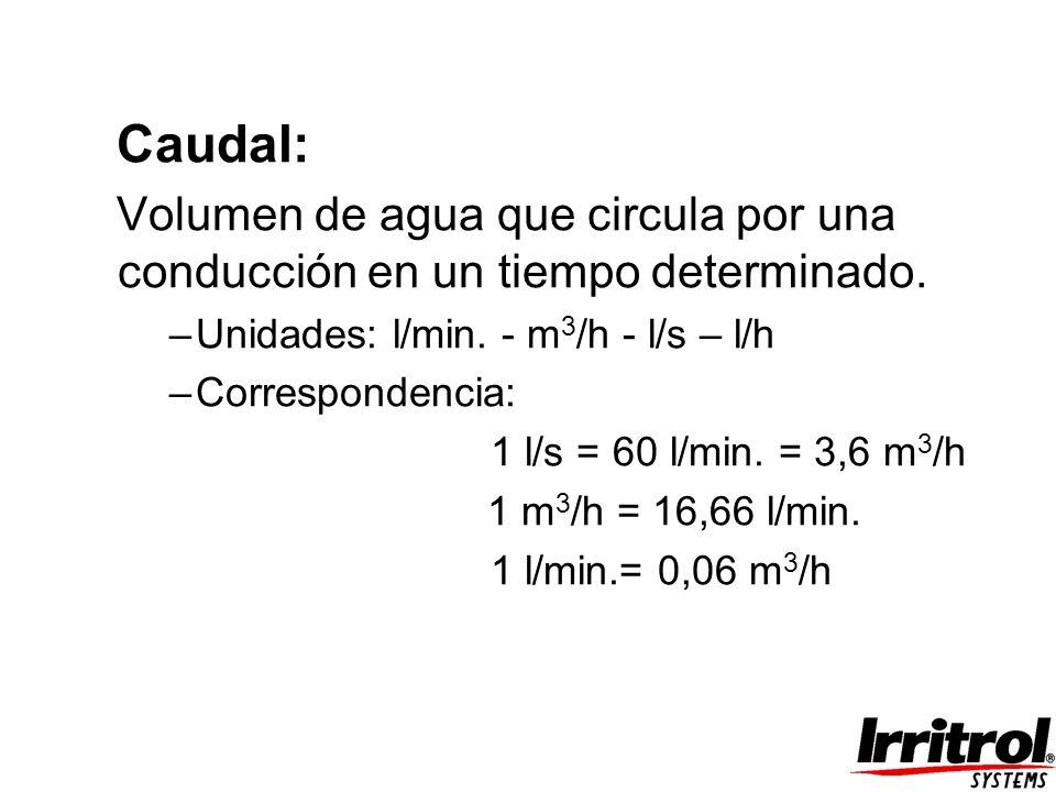 Caudal: Volumen de agua que circula por una conducción en un tiempo determinado. Unidades: l/min. - m3/h - l/s – l/h.