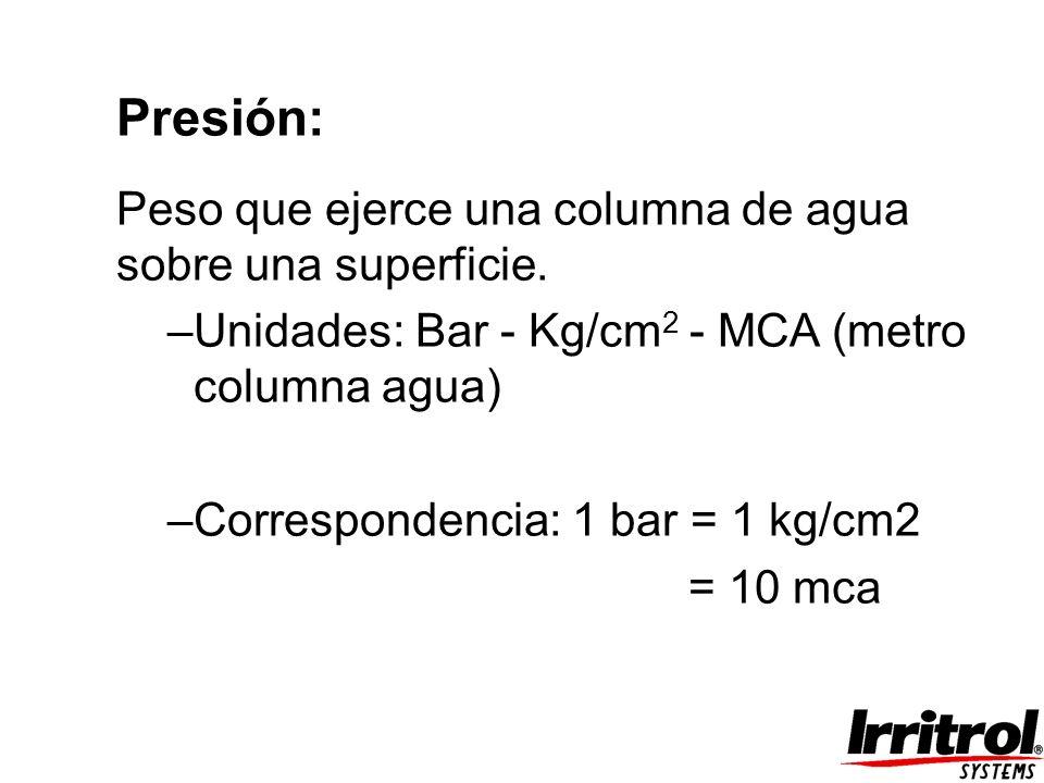 Presión: Peso que ejerce una columna de agua sobre una superficie.